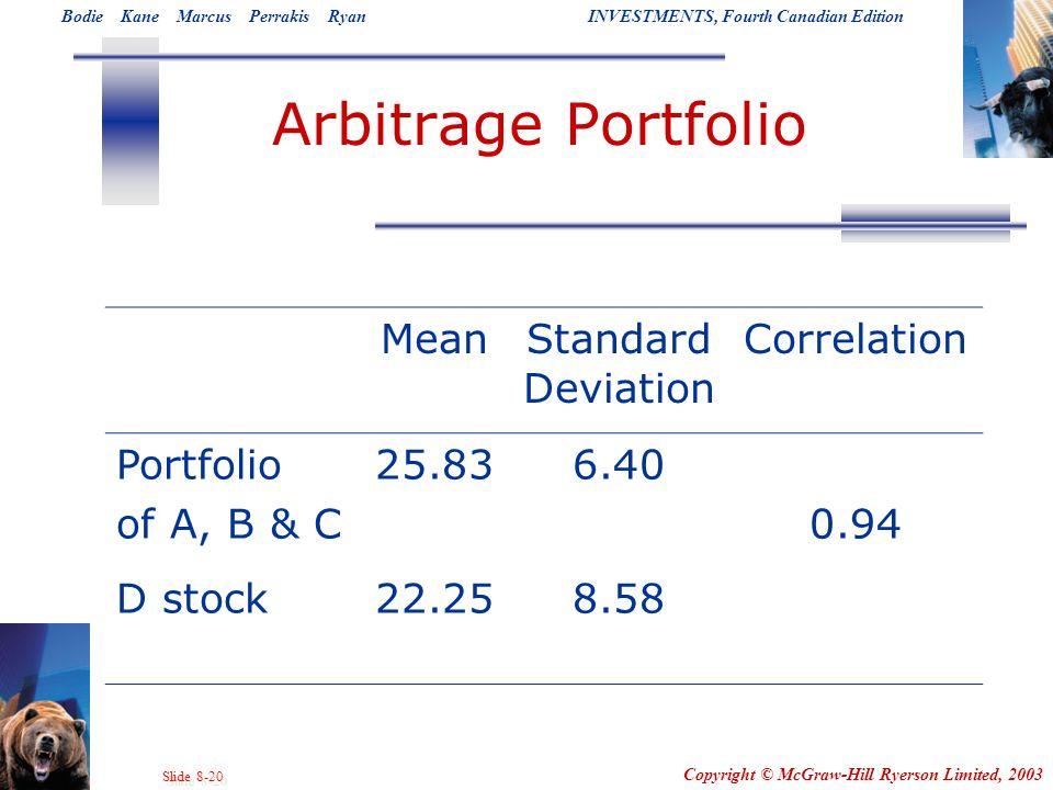Arbitrage Portfolio Mean Standard Deviation Correlation Portfolio