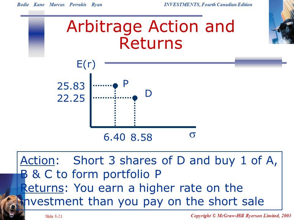 Arbitrage Action and Returns