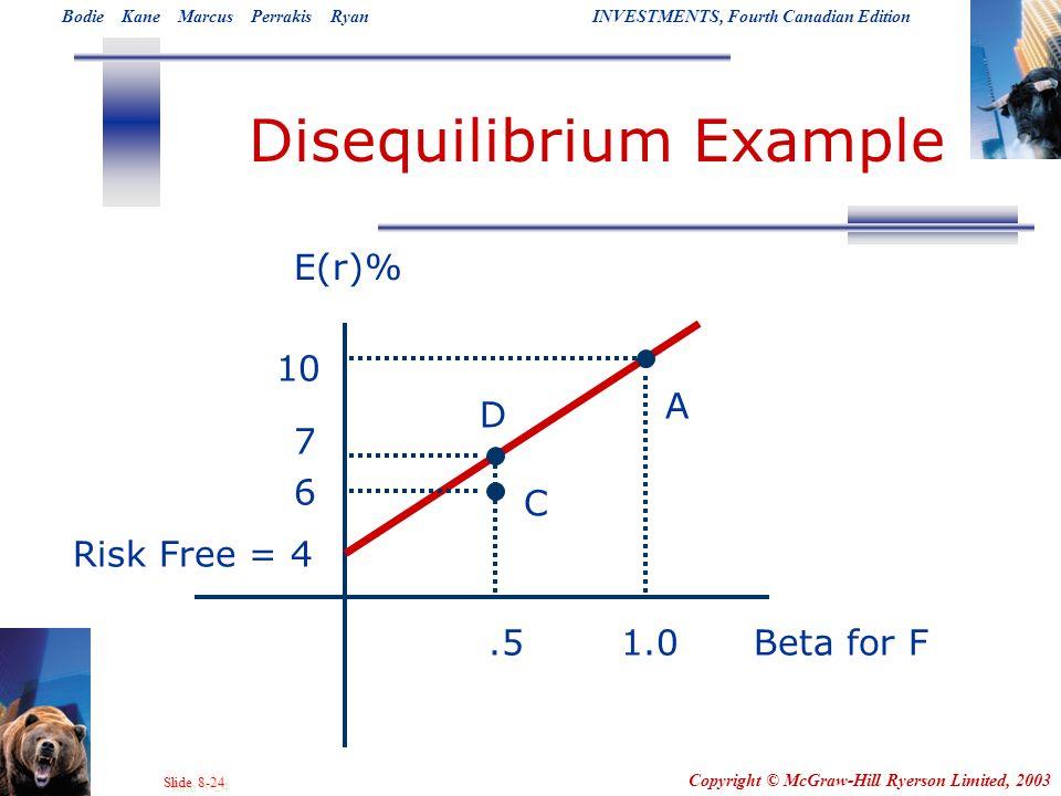 Disequilibrium Example