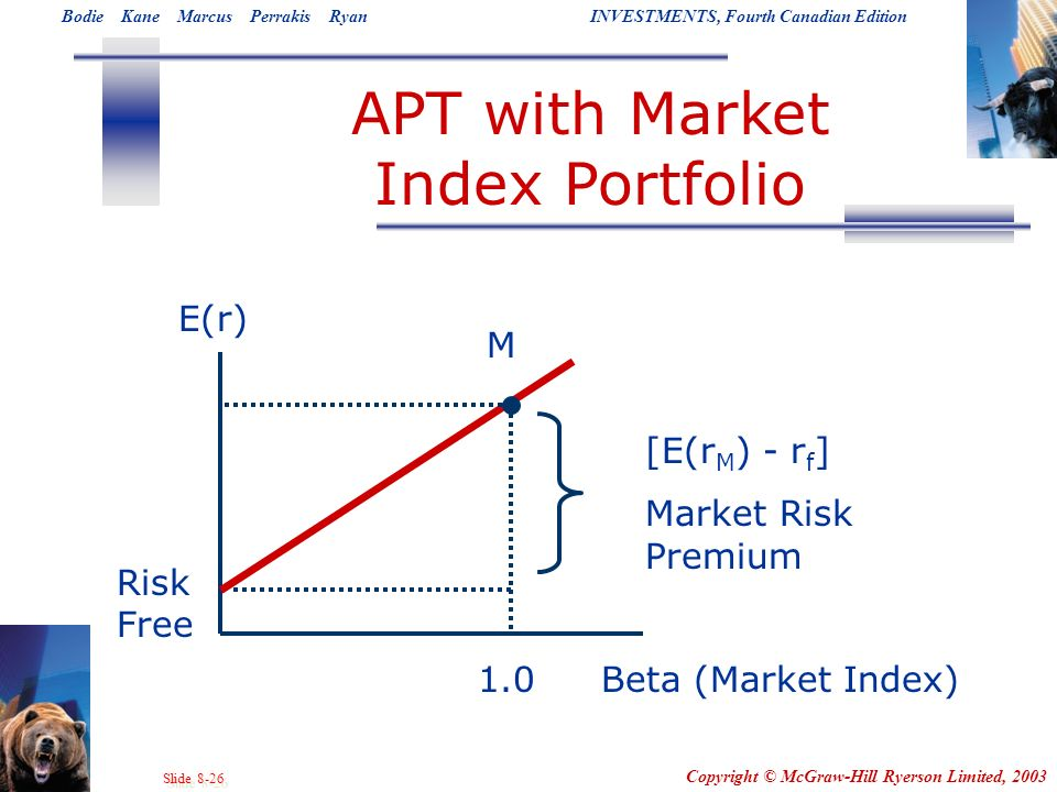 APT with Market Index Portfolio M Beta (Market Index) Risk Free 1.0