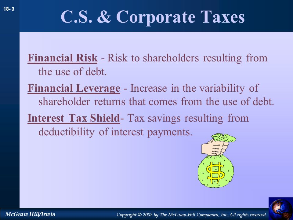 C.S. & Corporate TaxesFinancial Risk - Risk to shareholders resulting from the use of debt.