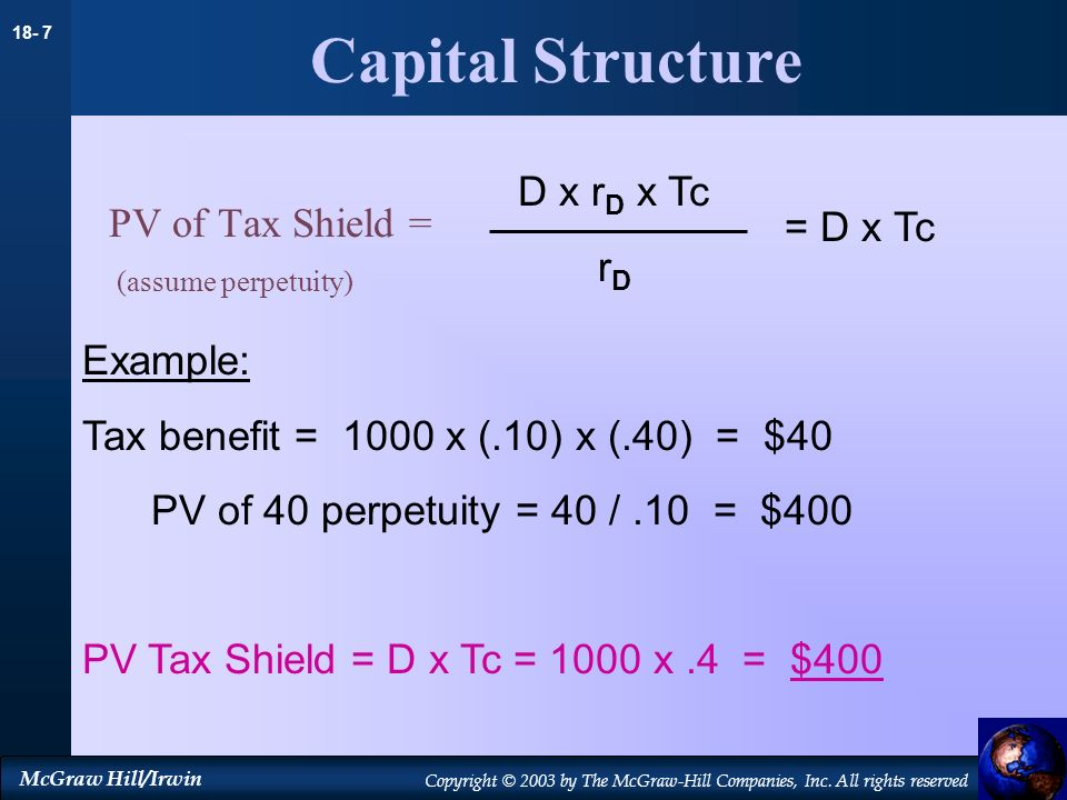 Capital Structure D x rD x Tc rD PV of Tax Shield = = D x Tc Example: