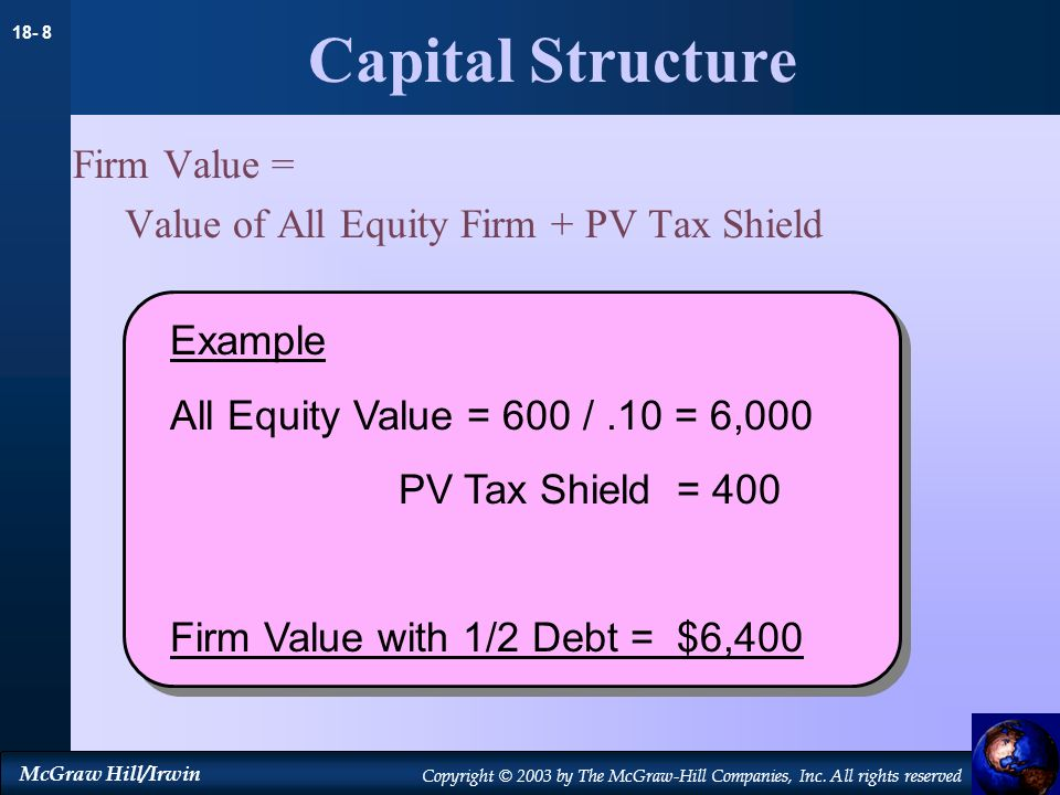 Capital Structure Firm Value =
