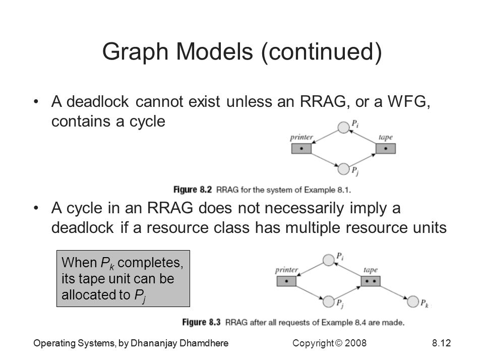 Graph Models (continued)