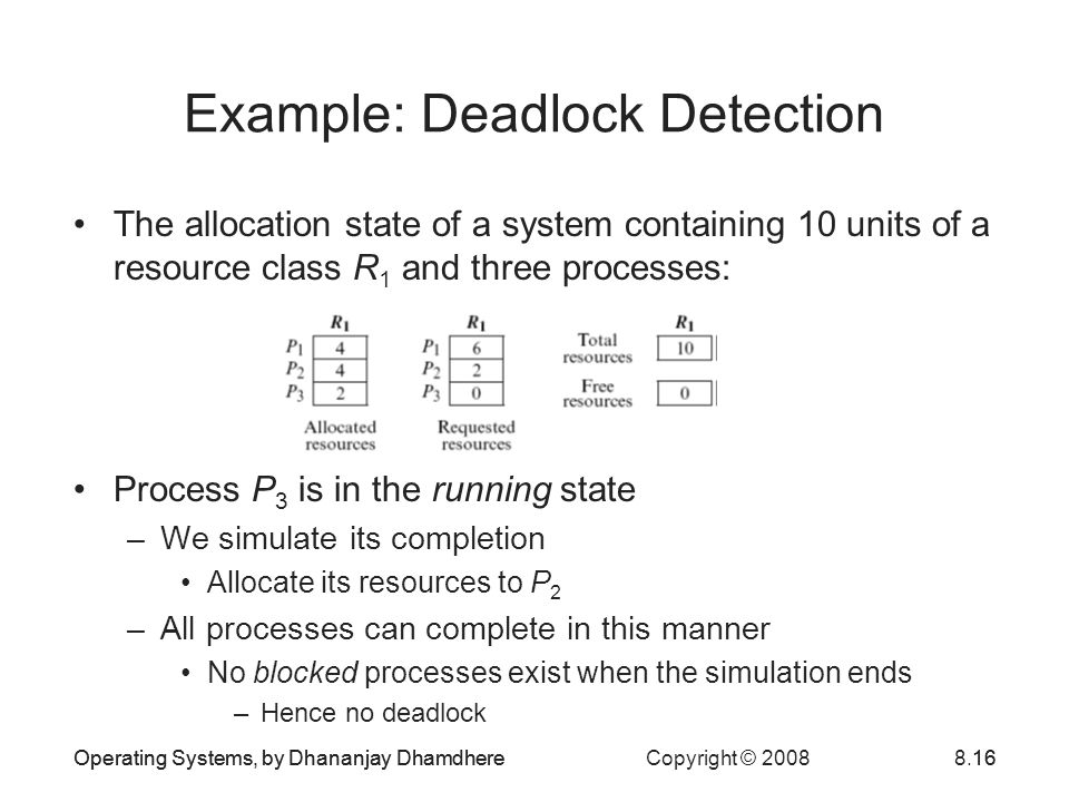 Example: Deadlock Detection