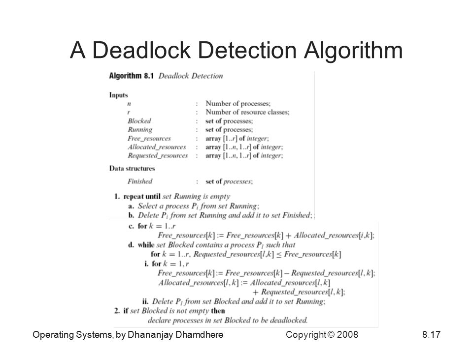 A Deadlock Detection Algorithm