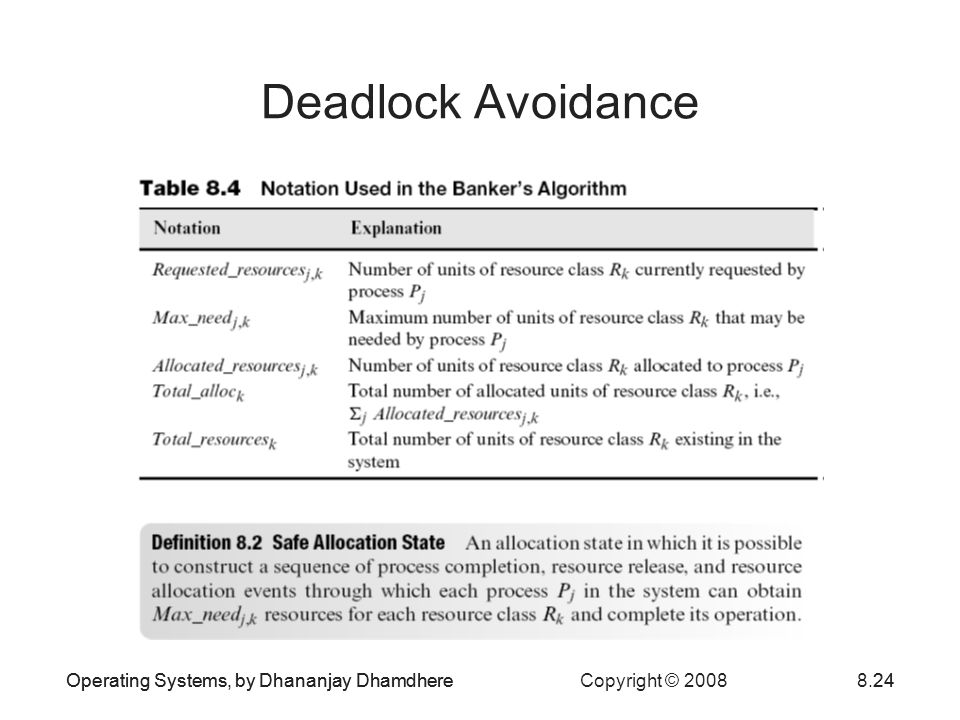 Deadlock Avoidance Operating Systems, by Dhananjay Dhamdhere