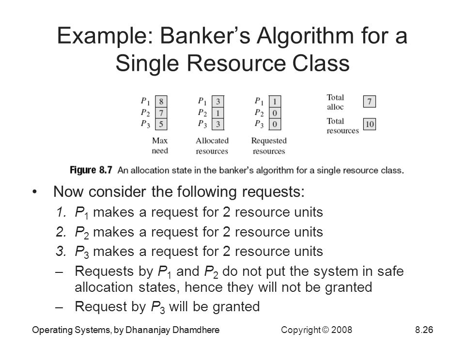Example: Banker's Algorithm for a Single Resource Class
