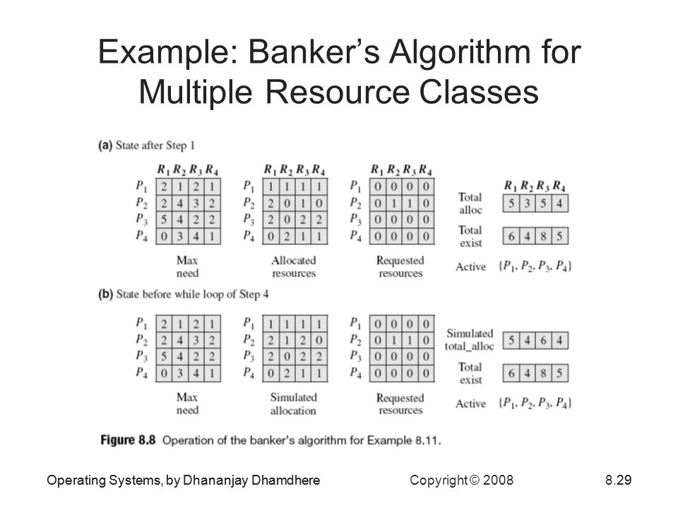 Example: Banker's Algorithm for Multiple Resource Classes