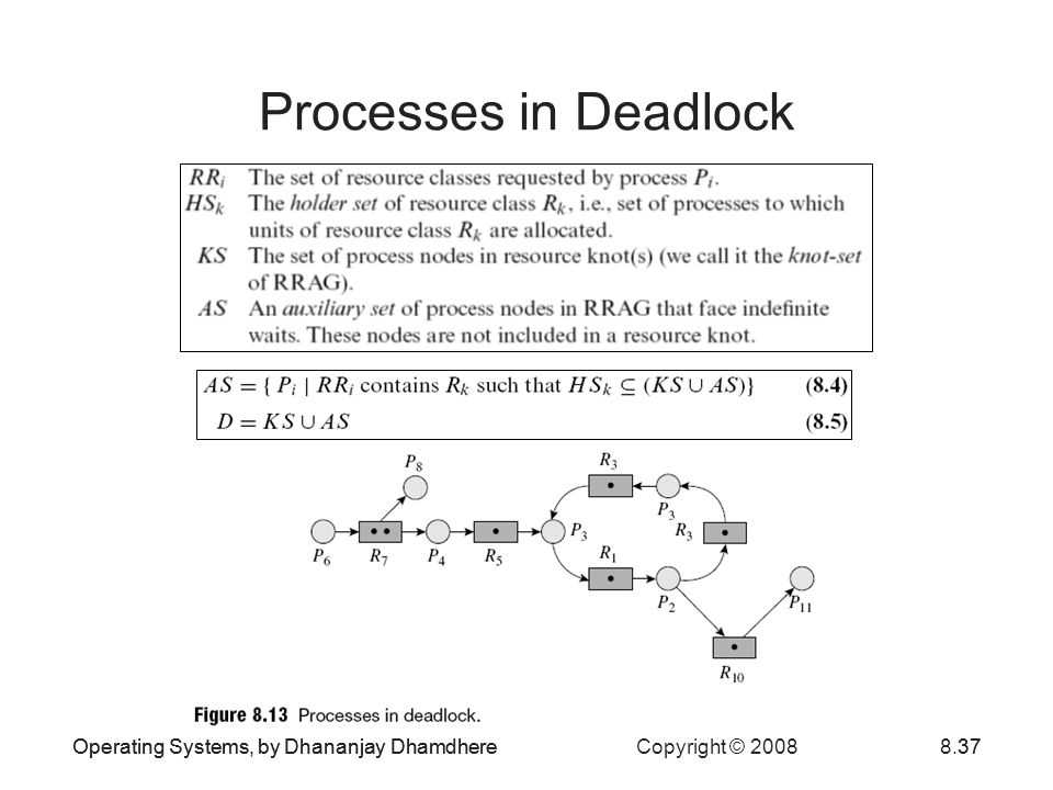 Processes in Deadlock Operating Systems, by Dhananjay Dhamdhere