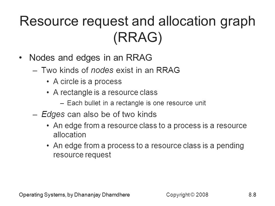 Resource request and allocation graph (RRAG)