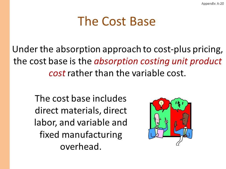 how to find variable costing unit product cost