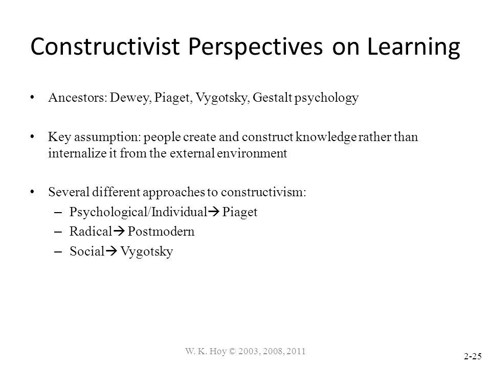 Constructivist Perspectives on Learning