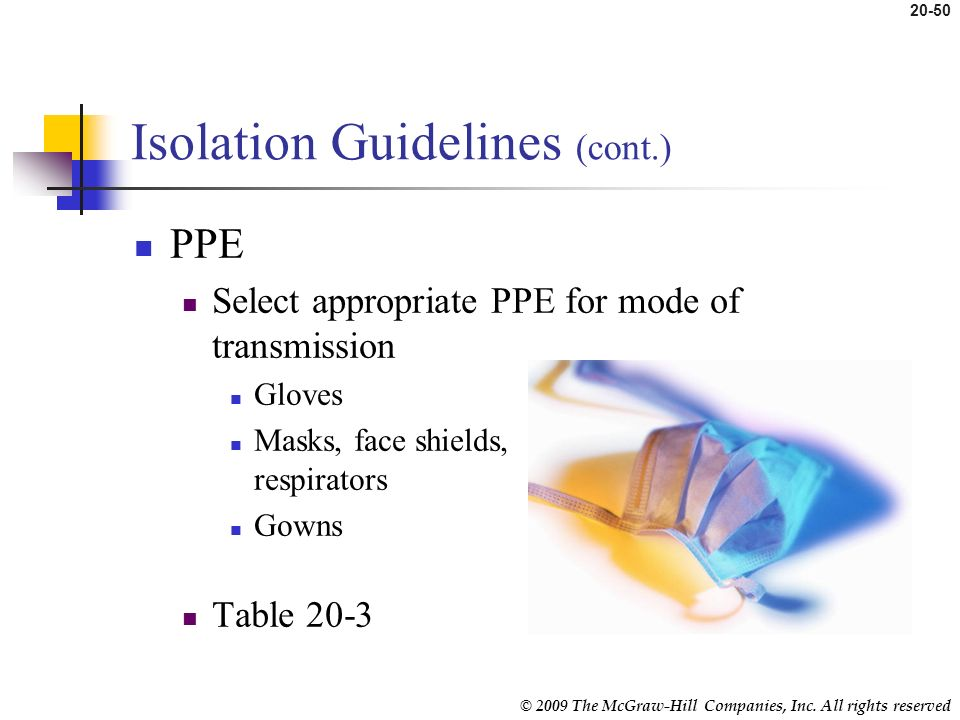 Isolation Guidelines (cont.)