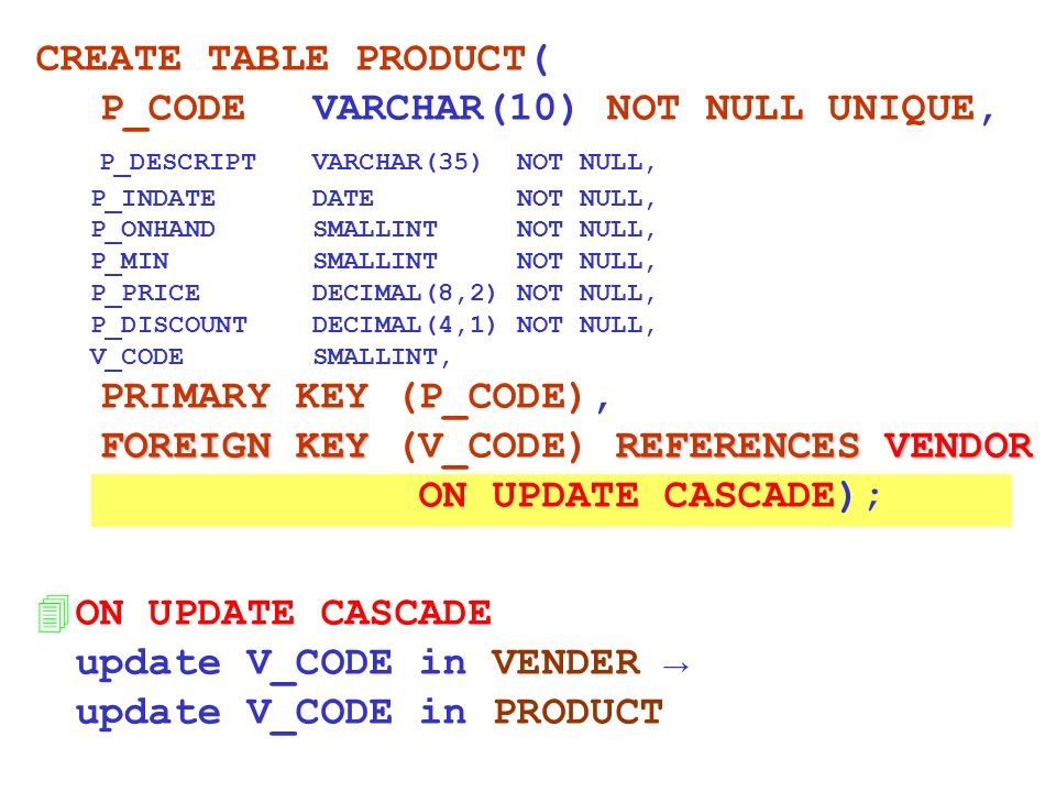Chapter 7 introduction to structured query language sql for Design table not updating