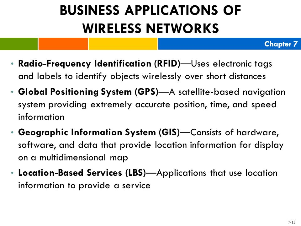 BUSINESS APPLICATIONS OF WIRELESS NETWORKS