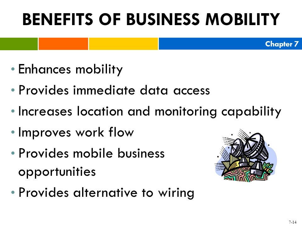 BENEFITS OF BUSINESS MOBILITY