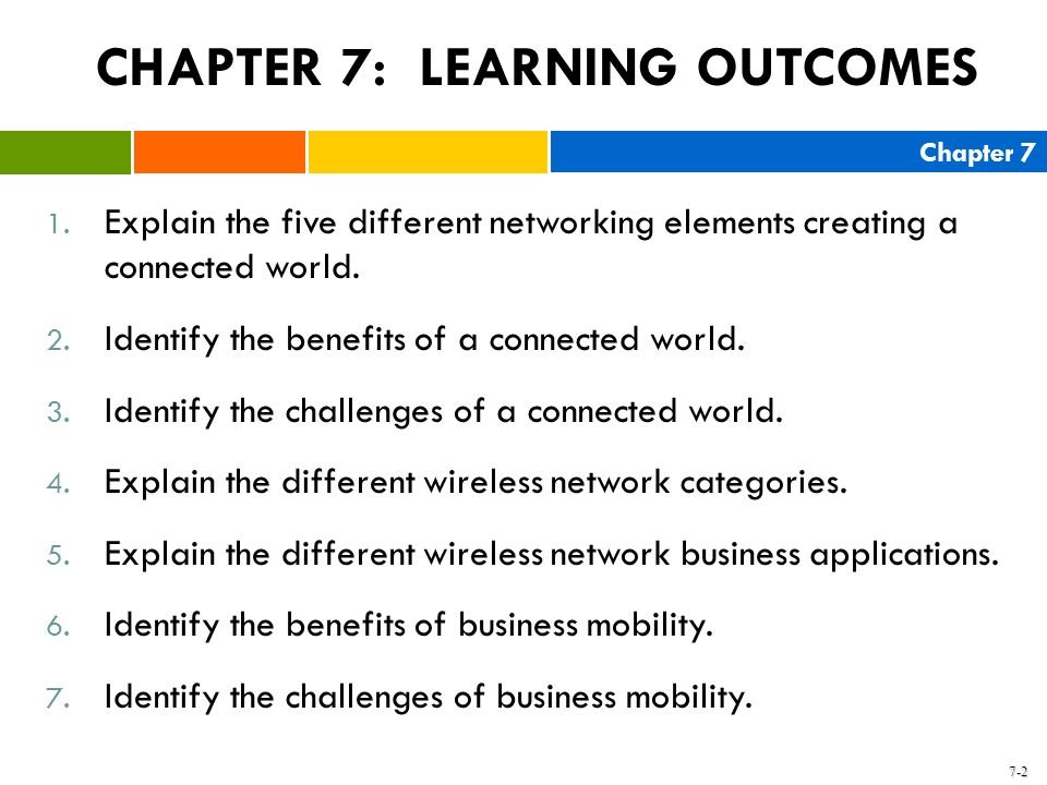 CHAPTER 7: LEARNING OUTCOMES
