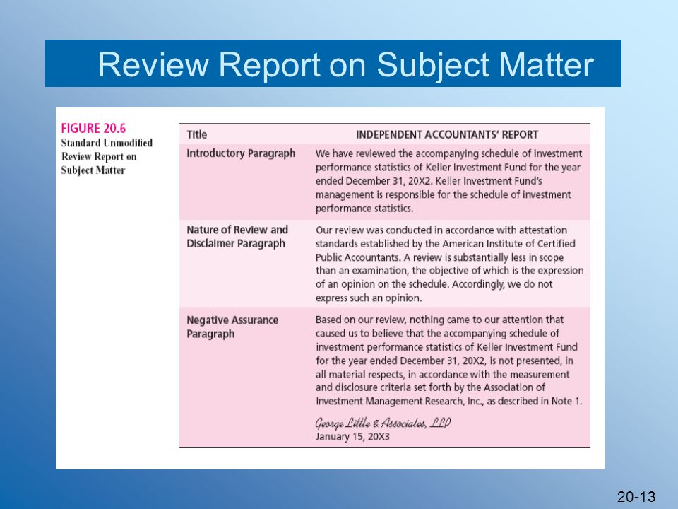 Review Report on Subject Matter