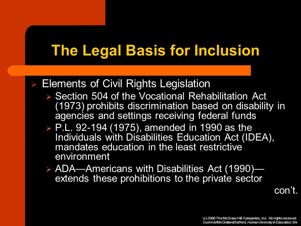 The Legal Basis for Inclusion