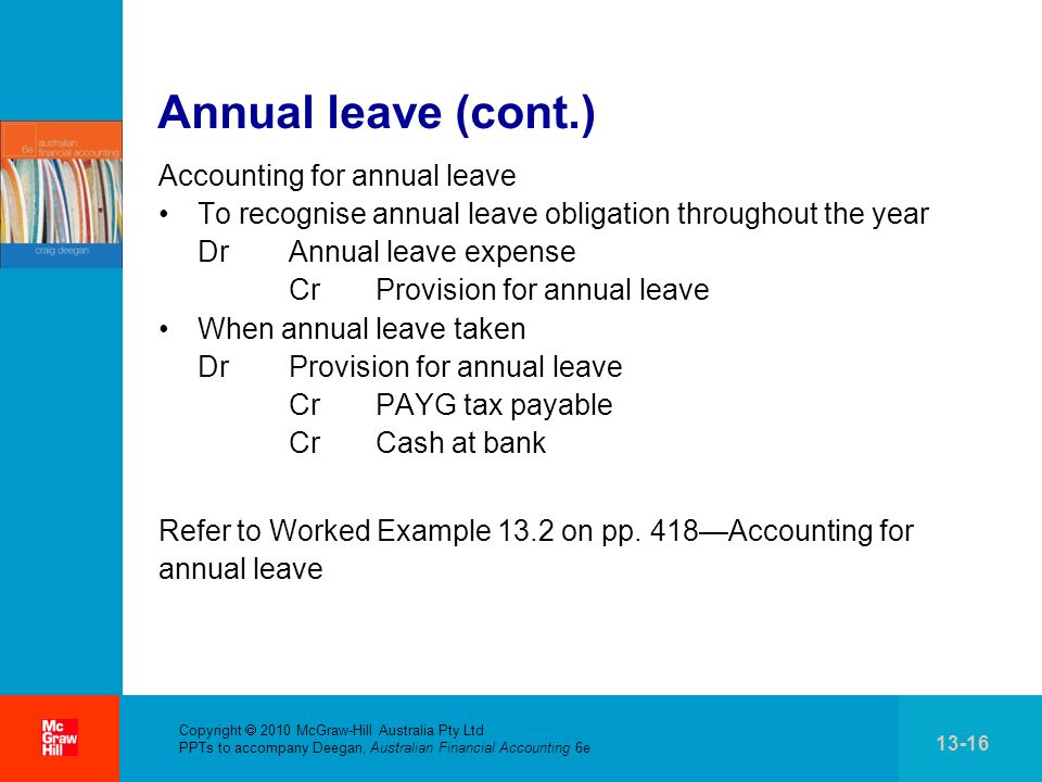 Annual leave (cont.) Accounting for annual leave