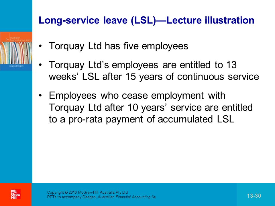 Long-service leave (LSL)—Lecture illustration