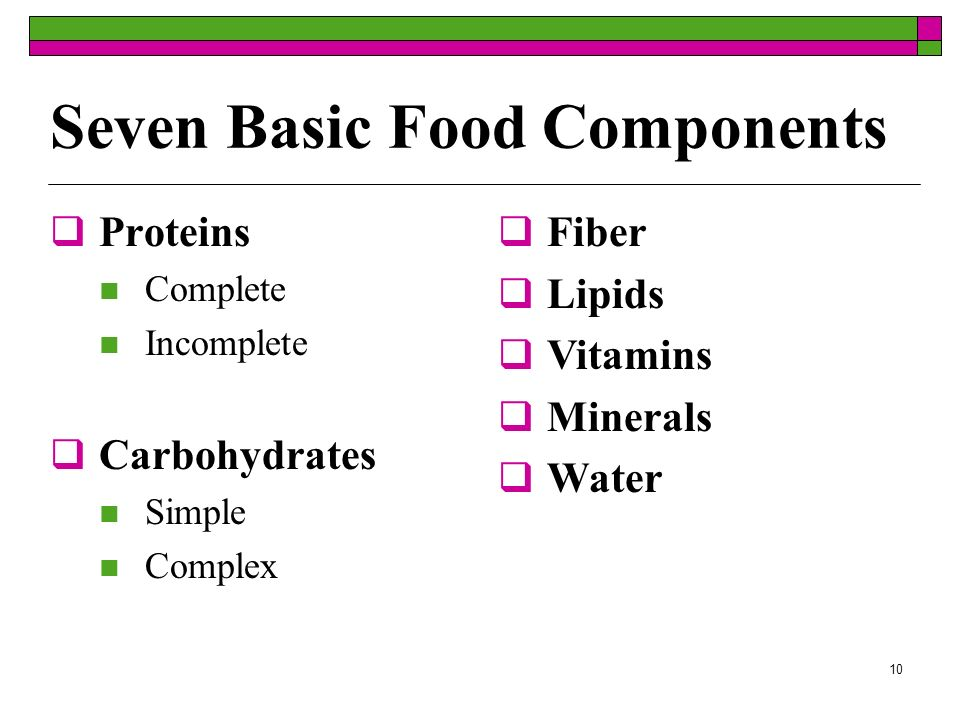 Seven Basic Food Components