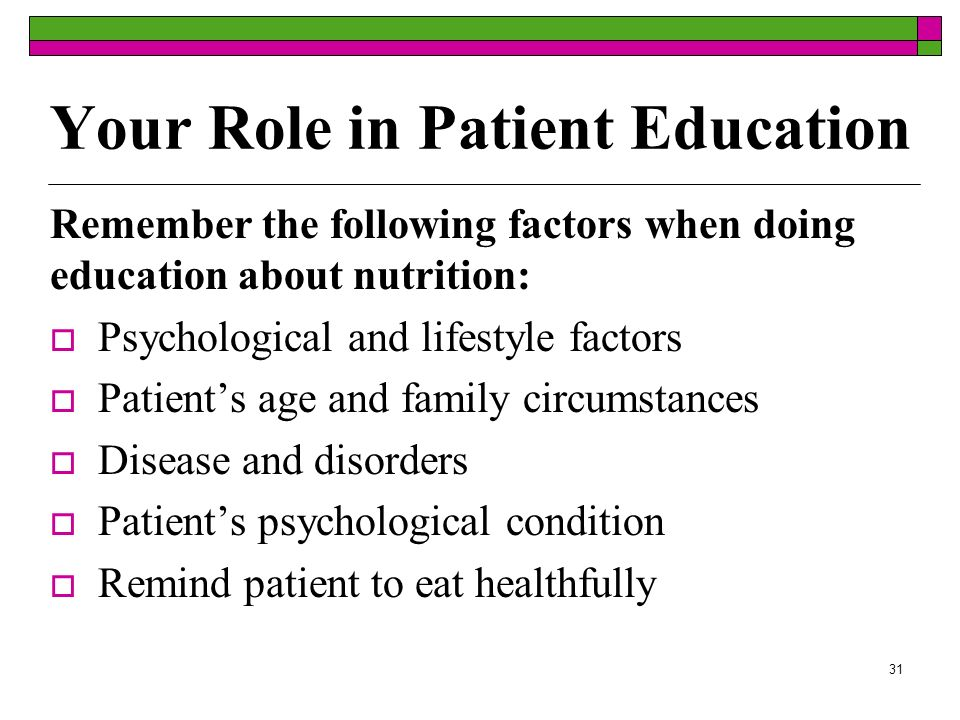 Your Role in Patient Education