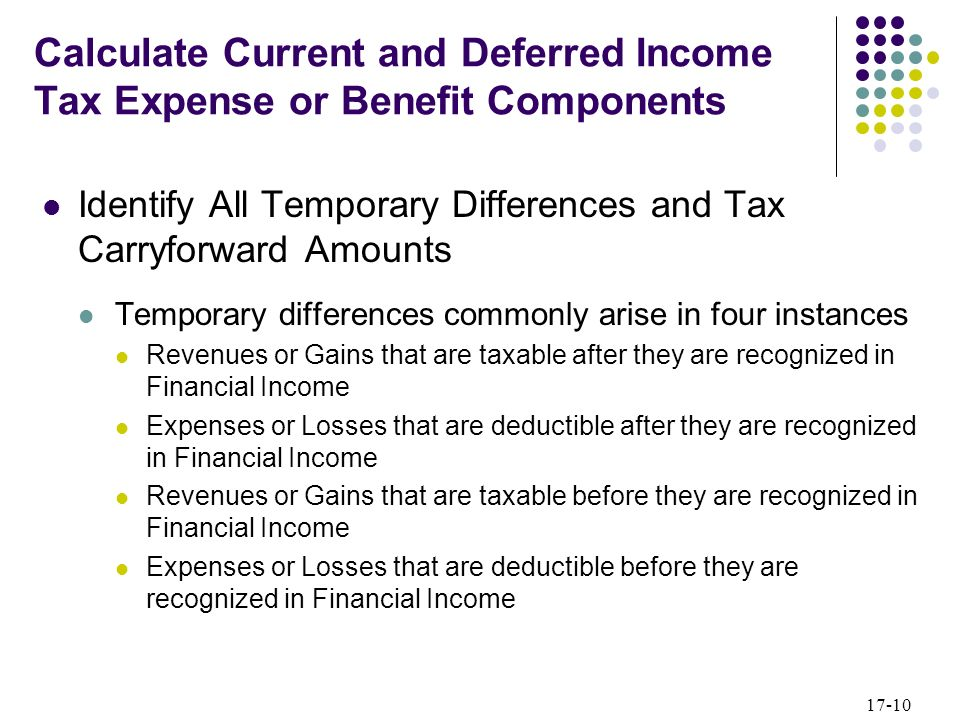 Calculate Current and Deferred Income Tax Expense or Benefit Components
