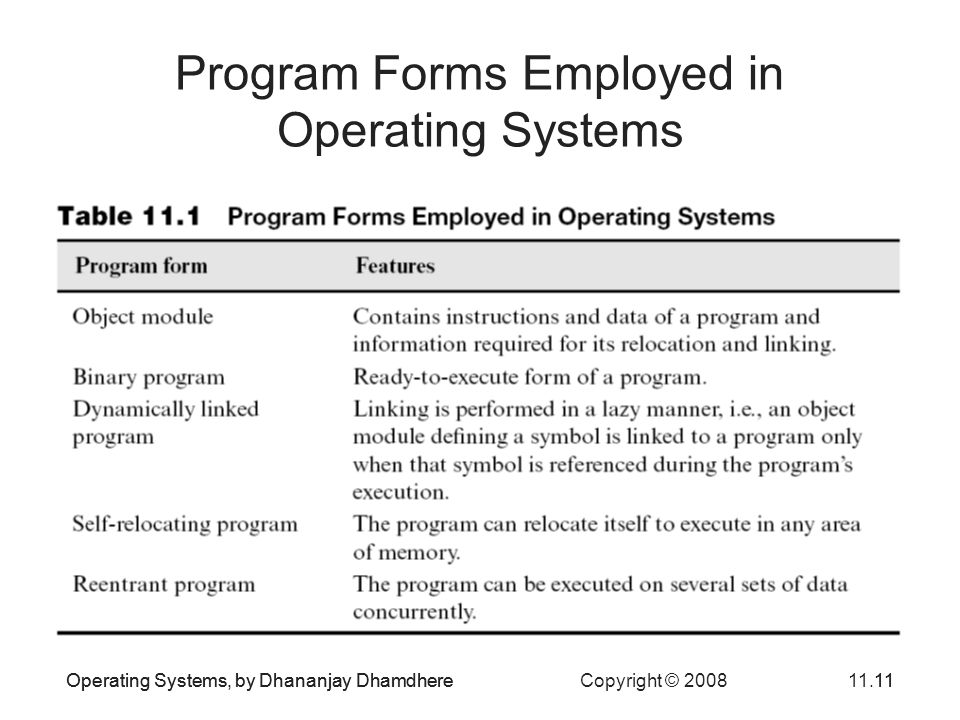 Program Forms Employed in Operating Systems