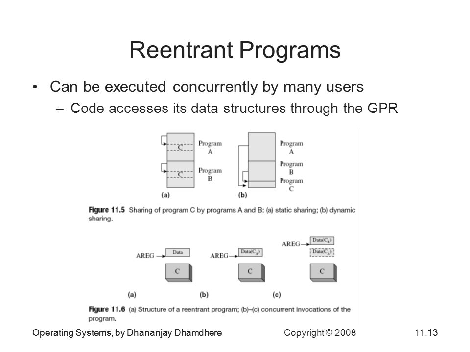 Reentrant Programs Can be executed concurrently by many users