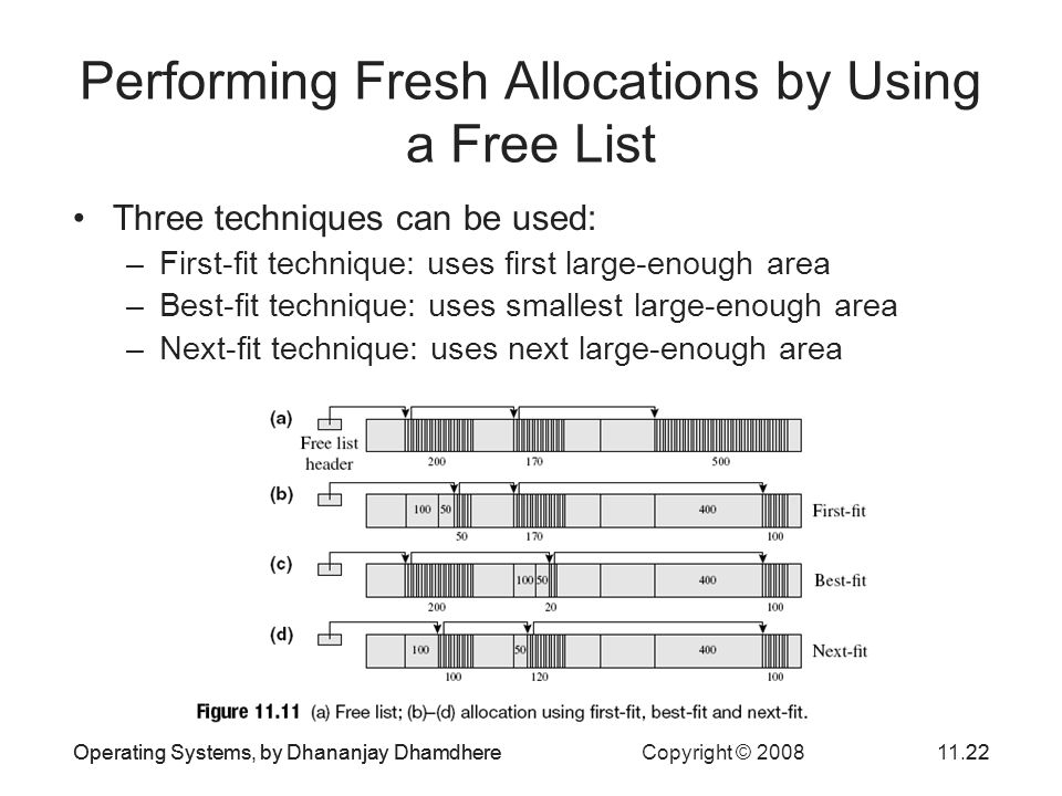 Performing Fresh Allocations by Using a Free List