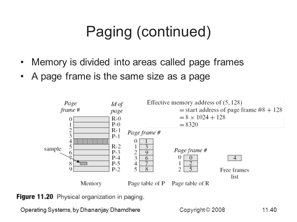 Paging (continued) Memory is divided into areas called page frames