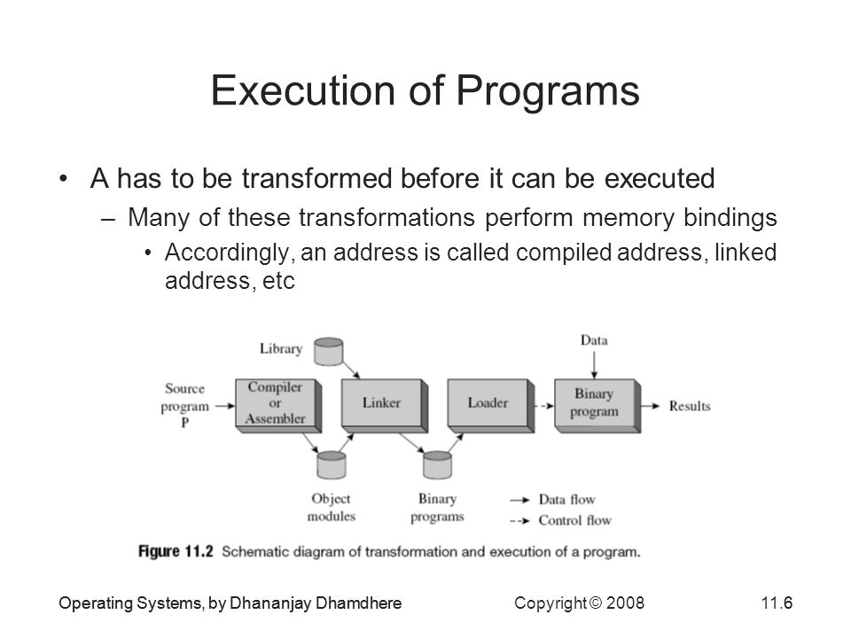 Execution of Programs A has to be transformed before it can be executed. Many of these transformations perform memory bindings.