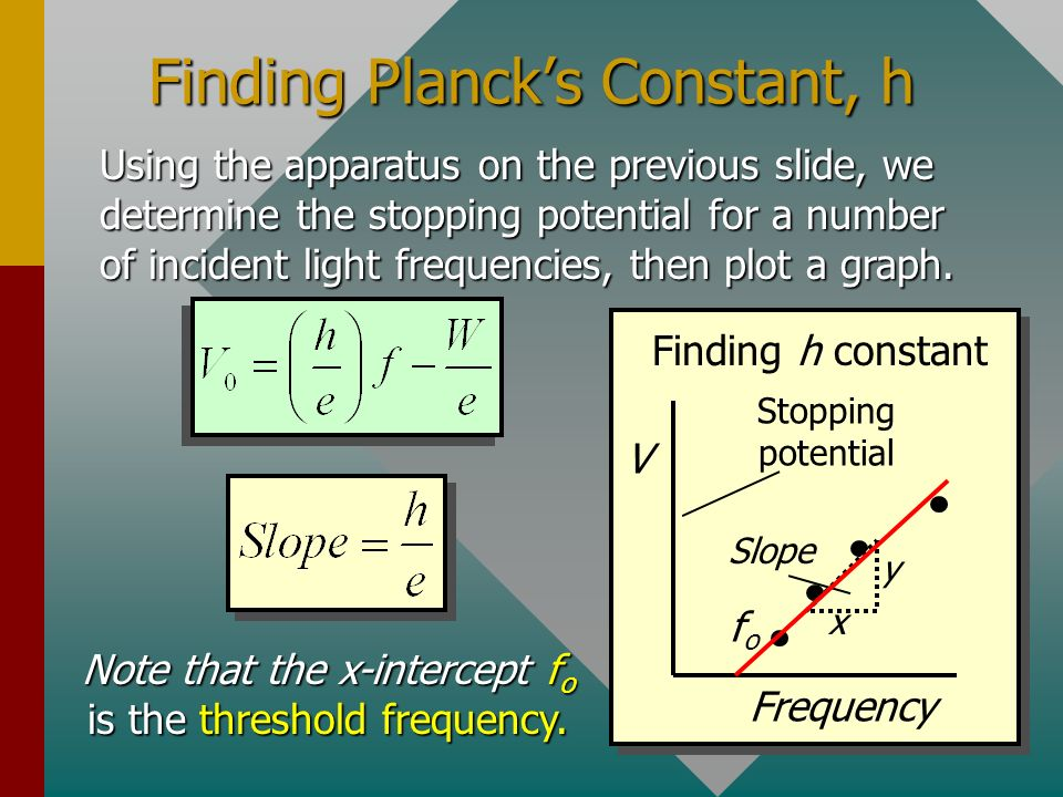 Finding Planck's Constant, h