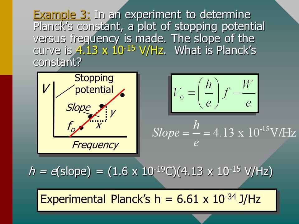 h = e(slope) = (1.6 x 10-19C)(4.13 x 10-15 V/Hz)