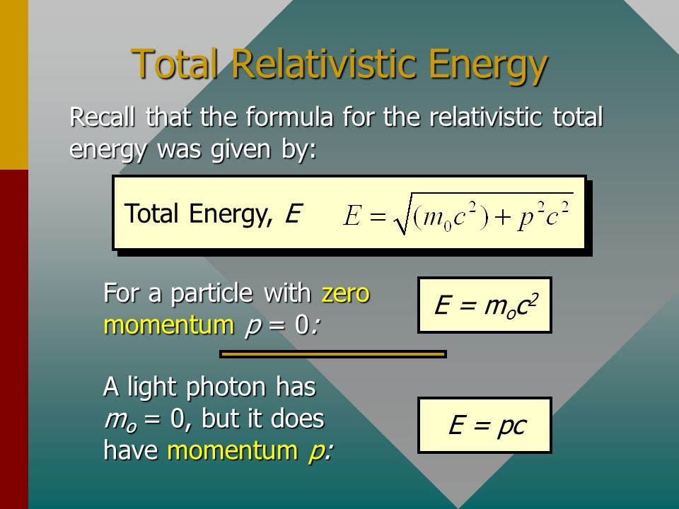Total Relativistic Energy