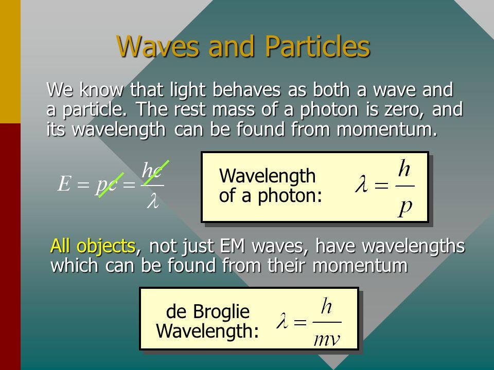 de Broglie Wavelength:
