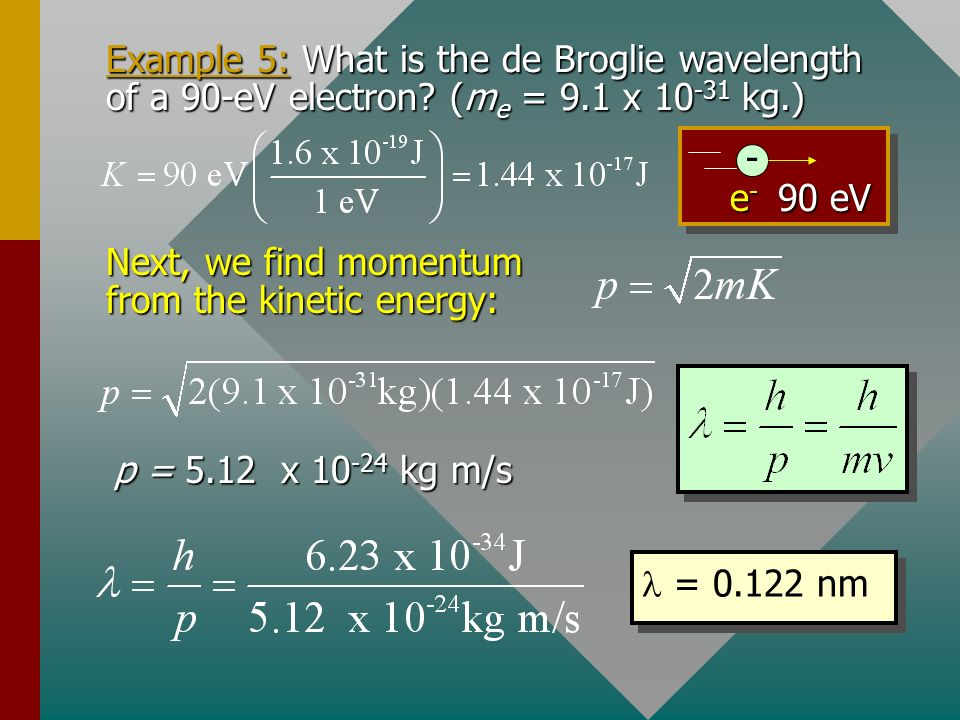 Example 5: What is the de Broglie wavelength of a 90-eV electron