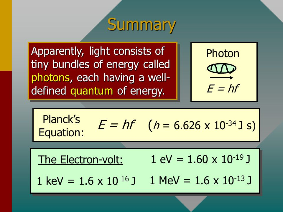 Summary Apparently, light consists of tiny bundles of energy called photons, each having a well-defined quantum of energy.