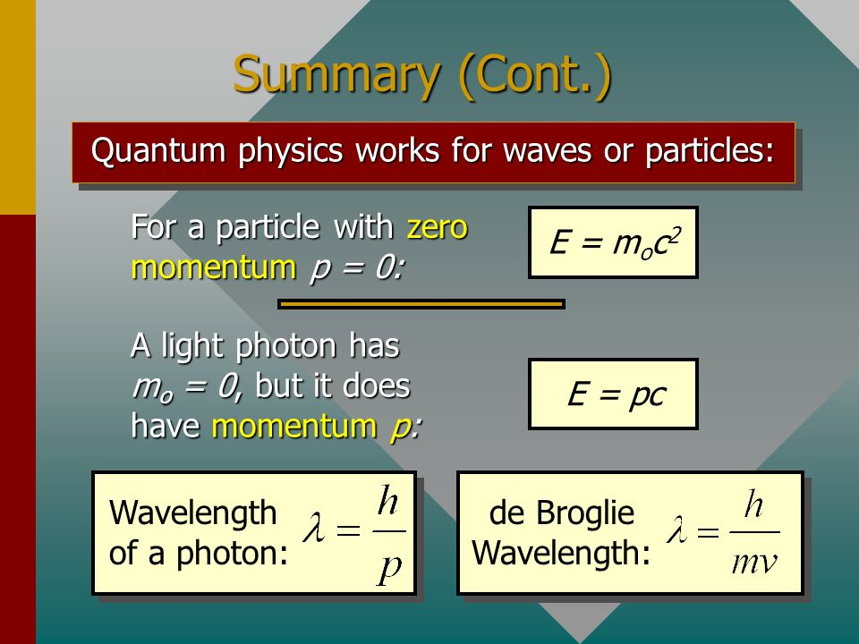 Summary (Cont.) Quantum physics works for waves or particles: