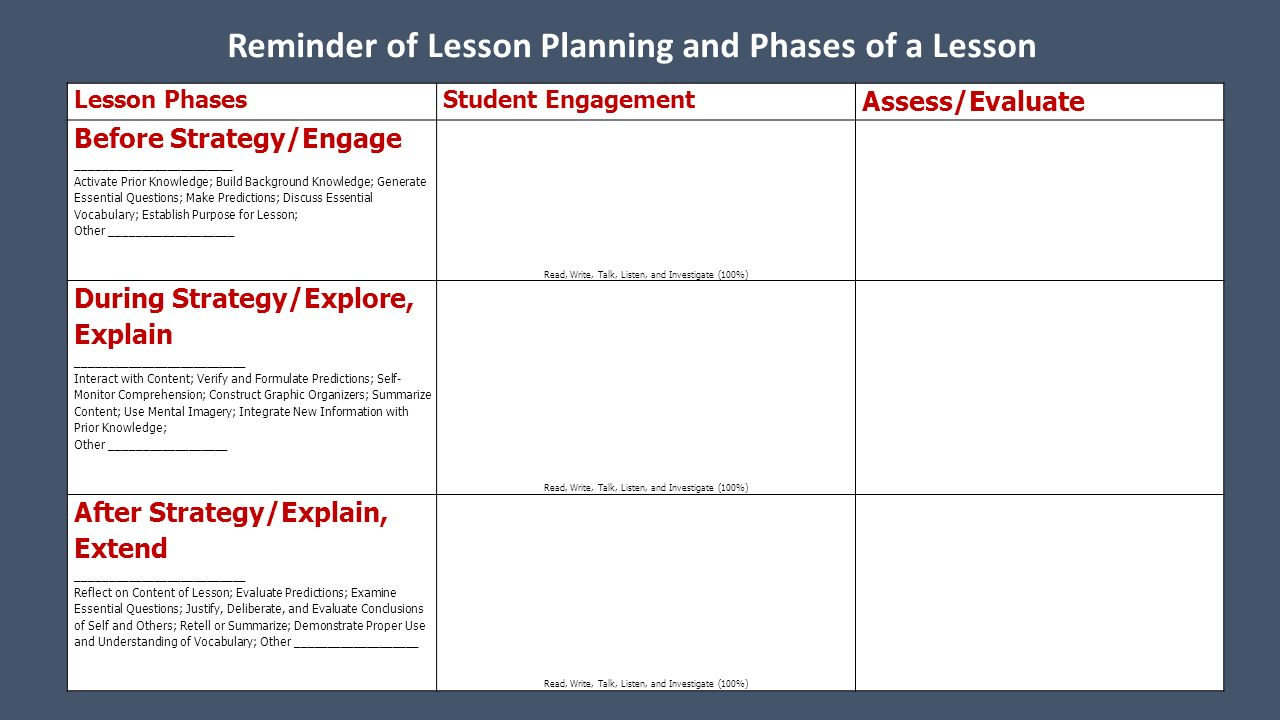 Reminder Further Study ActivityQuotes About Do It Famous - Wida lesson plan template