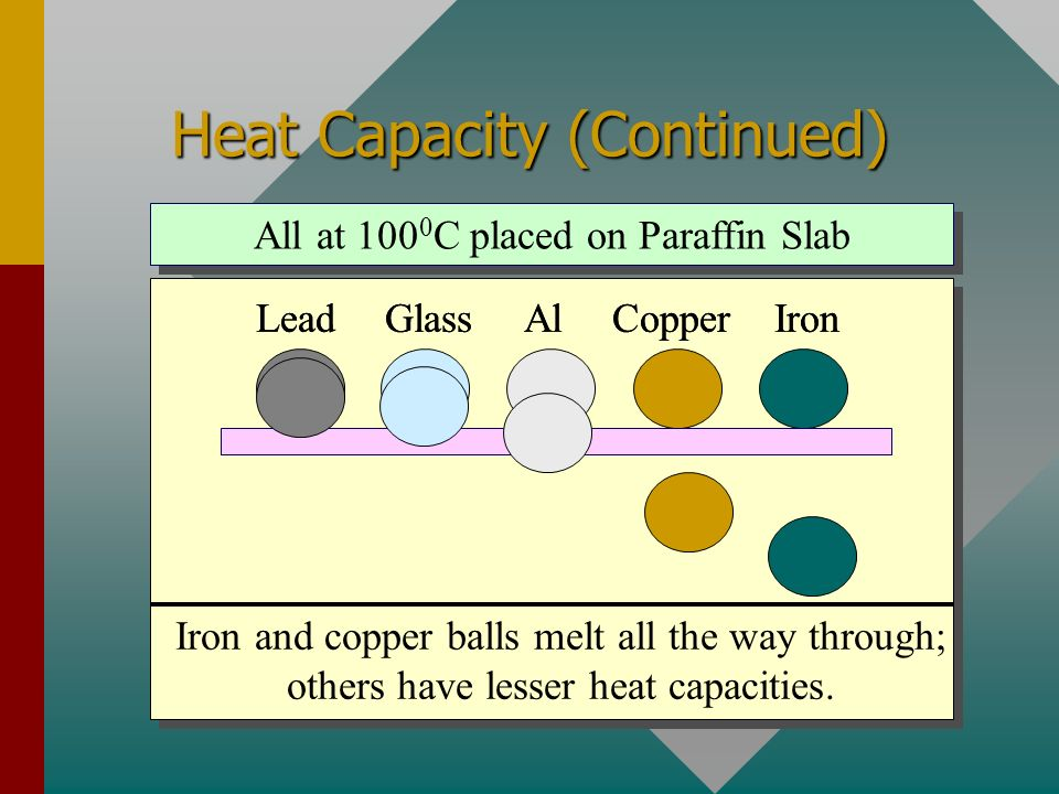 Heat Capacity (Continued)