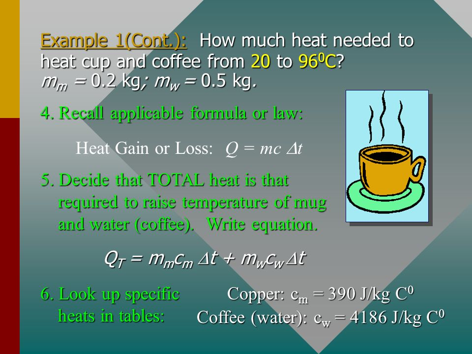 Coffee (water): cw = 4186 J/kg C0