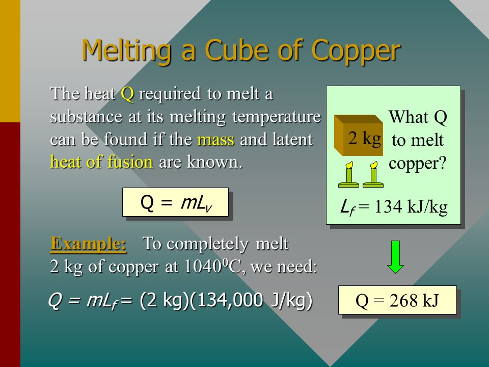 Melting a Cube of Copper