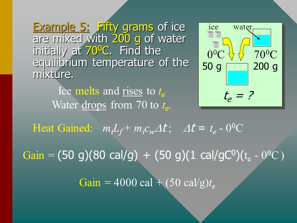 Ice melts and rises to te Water drops from 70 to te.
