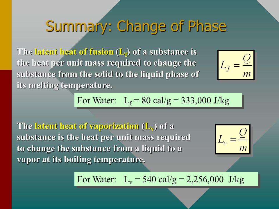 Summary: Change of Phase