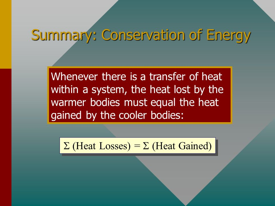 Summary: Conservation of Energy