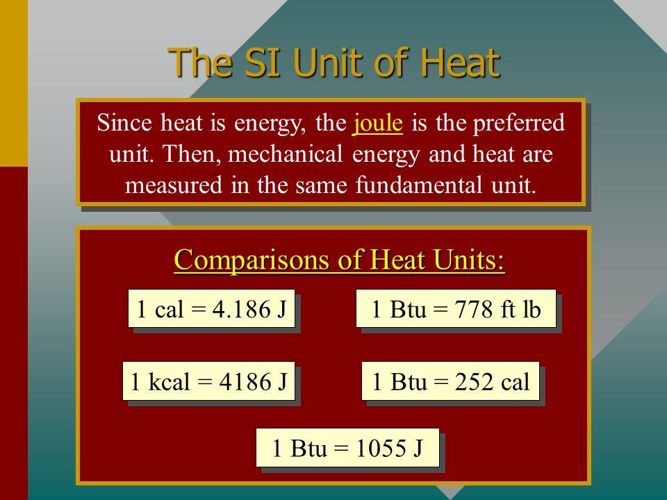 Comparisons of Heat Units: