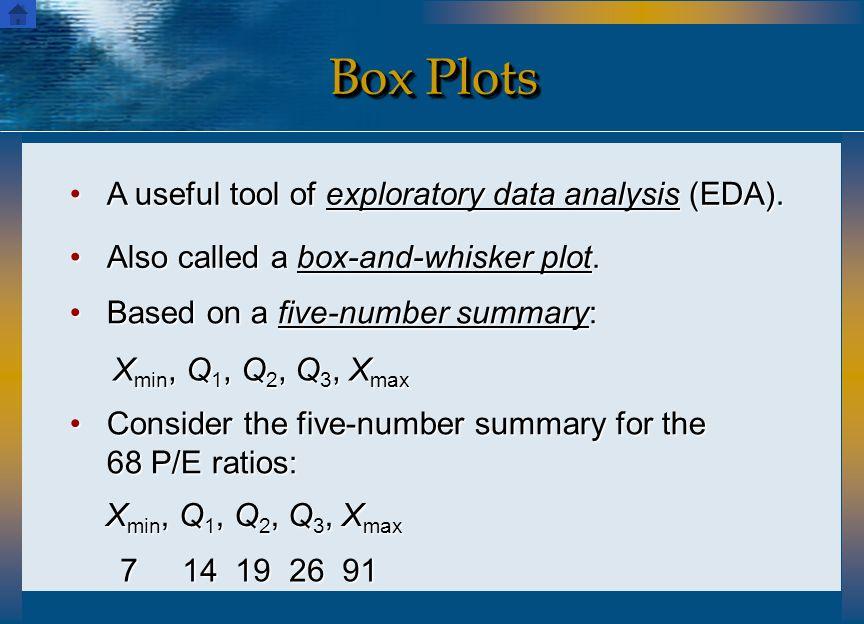 Box Plots A useful tool of exploratory data analysis (EDA).